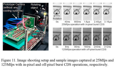 Over 100 Million Frames per Second High-Speed Global Shutter CMOS Image Sensor