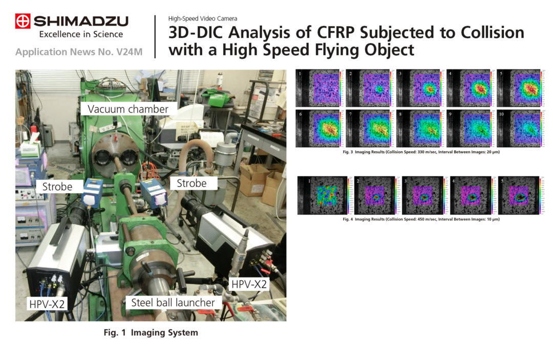 3D-DIC Analysis of CFRP Subjected to Collision with a High Speed Flying Object