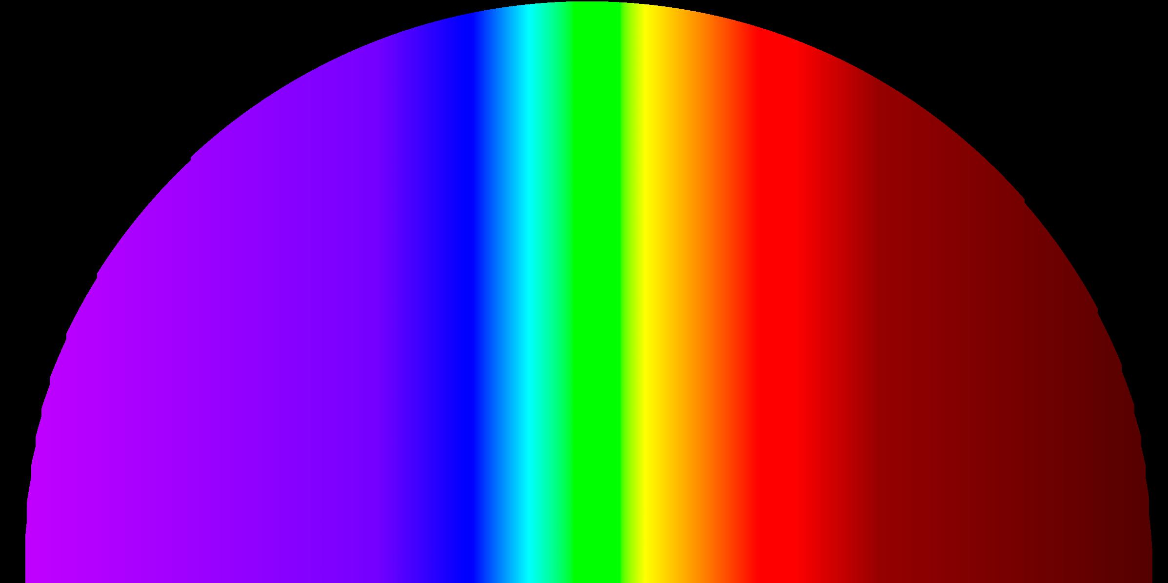 LaVision spectrum illustration.