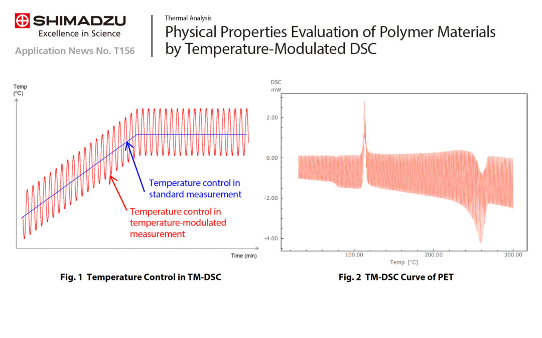 Shimadzu Application News No. T156: Physical Properties Evaluation of Polymer Materials by Temperature-Modulated DSC.