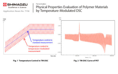 Physical Properties Evaluation of Polymer Materials by Temperature-Modulated DSC