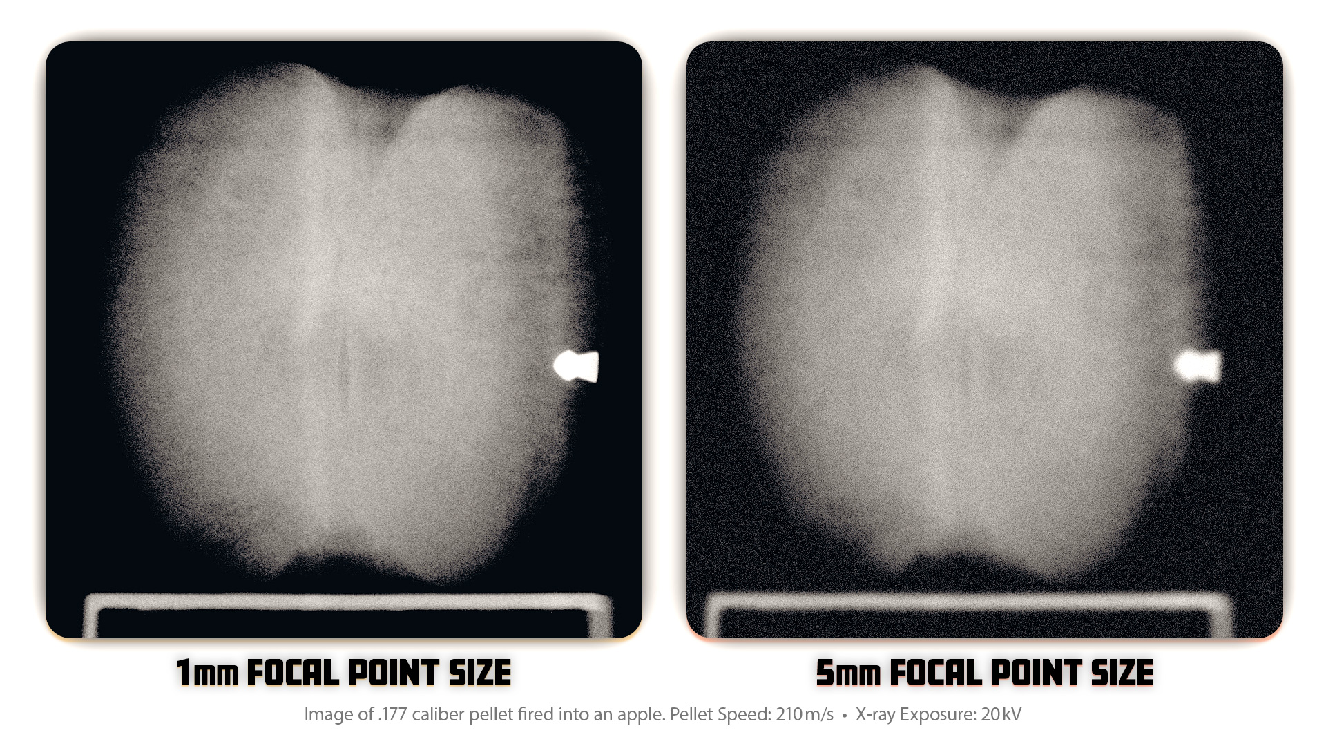 Focal spot size and radiography.