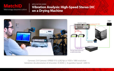 Vibration Analysis: High-Speed Stereo DIC on a Drying Machine