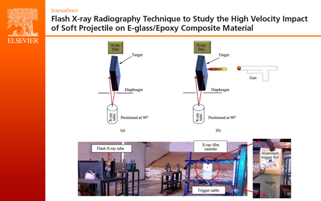 Flash X-ray Radiography Technique to Study the High Velocity Impact of Soft Projectile on E-glass/Epoxy Composite Material