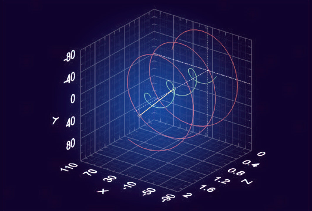 ProAnalyst 3D graph.
