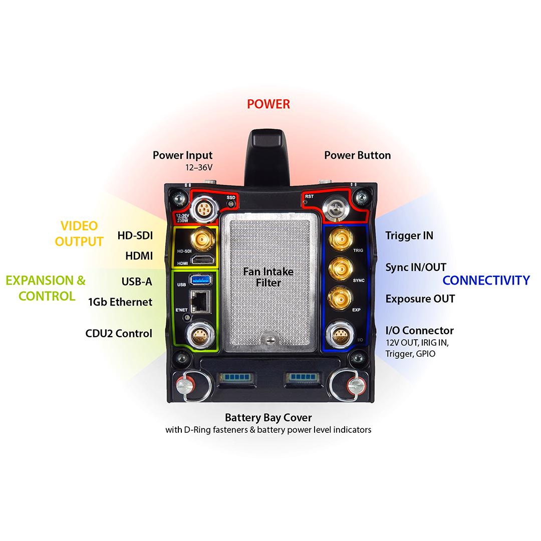 iX Cameras Next Generation i-SPEED 7 Series camera rear panel.