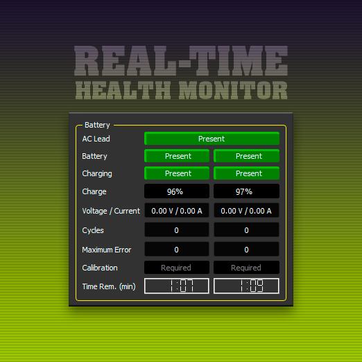 iX Cameras real-time health monitor.